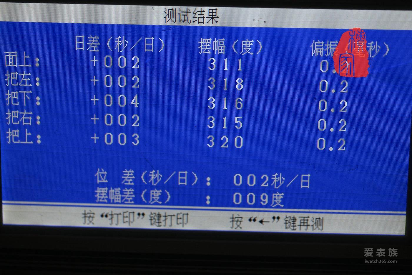 爱表评测 积家Reverso翻转系列Q2538420 性能篇