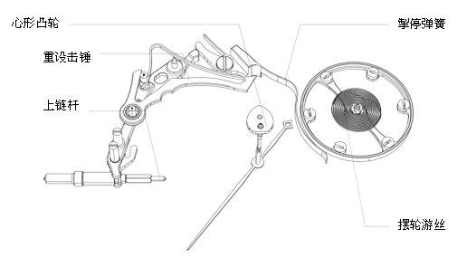 朗格——秒间精密&恒定跳秒RICHARD LANGE JUMPING SECONDS铂金腕表