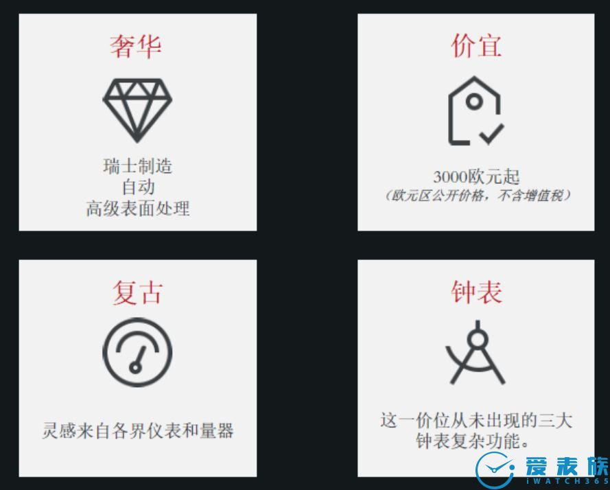 RESERVOIR锐速表宣布正式开启中国市场 与锐速表一同开启伟大航程