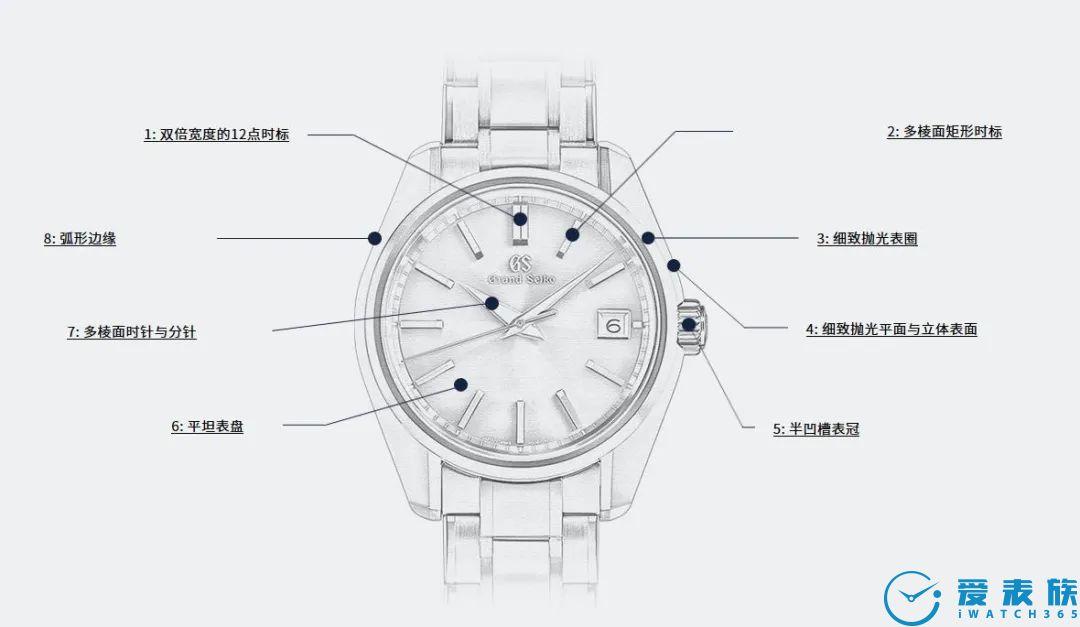 Grand Seiko对44GS的现代诠释,推出全新限量版!