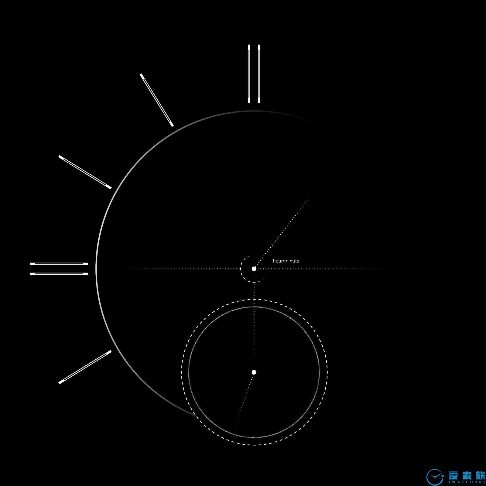 时间的几何之美