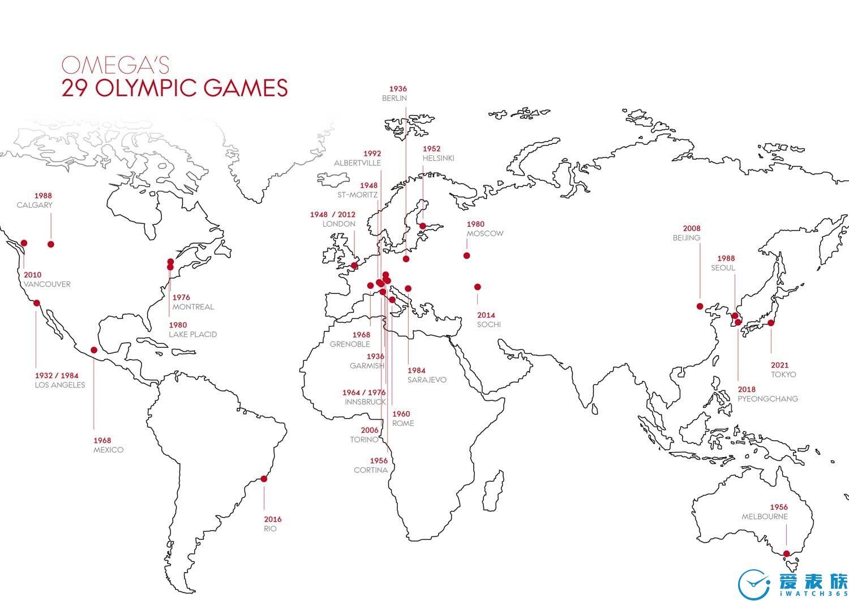 欧米茄的东京奥运会时刻
